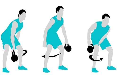 Diagram Showing How to do a Figure 8 with Kettlebell