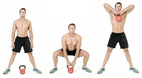 How To Kettlebell Deadlift Properly An Educational Guide